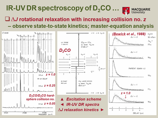 Research paper on uv spectroscopy