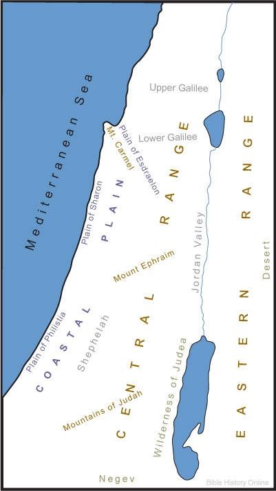 Map of Palestine Natural Divisions