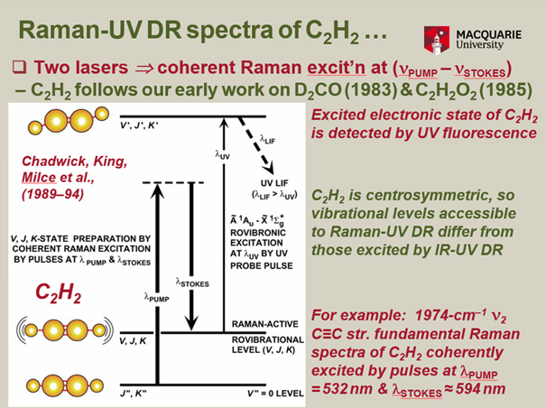 Raman-UV DR spectra of C2 H2
