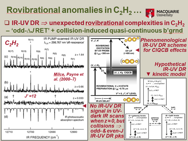 Rovibrational anomalies in C2 H2