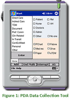 An image of a PDA data collection tool