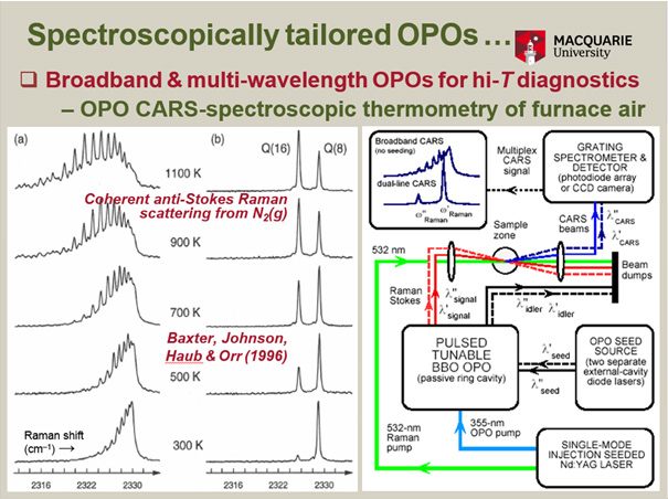 Soectroscopically Tailored OPOs