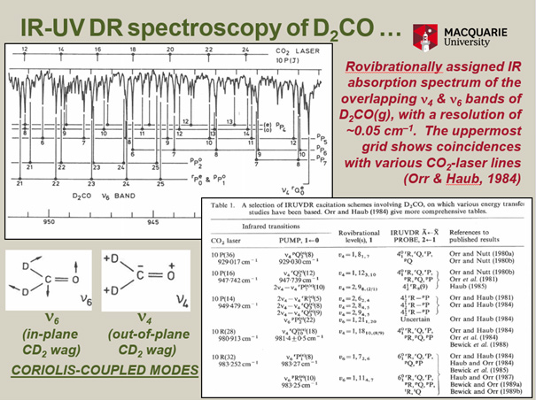 IR-UV DR spectroscopy of D2 CO