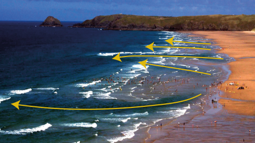 http://www.mq.edu.au/newsroom/wp-content/uploads/2016/12/Perranporth-–-study-site2c-arrows-show-the-rip-currents.-Credit-Tim-Scott2c-Plymouth-University-small-1.png